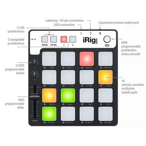 IRIG PADS Portable MIDI Controller